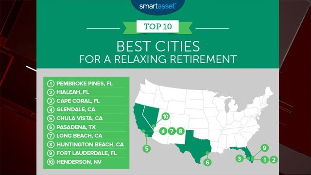 A graphic shows the top 10 best places to retire int he country. (Source: Smartasset)
