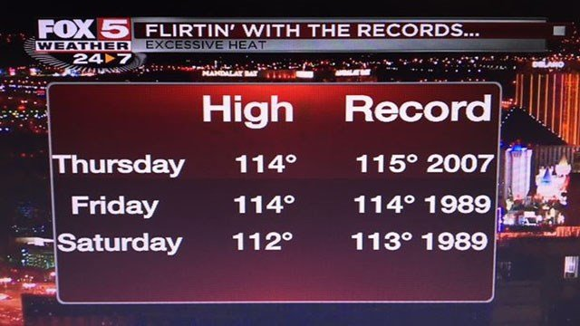 Possible record high temperatures in Las Vegas. (FOX5)
