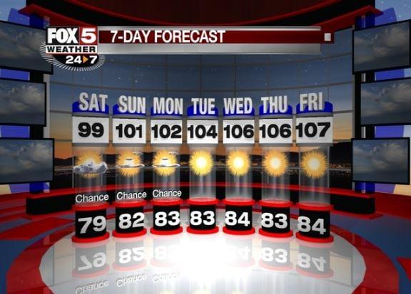 7-Day forecast beginning Aug. 5, 2017. (FOX5)