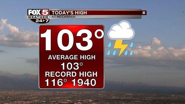 Friday, Aug. 11 forecast. (Cassandra Jones/FOX5)