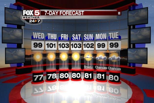 7-Day forecast pictured here starting Aug. 16, 2017. (Cassandra Jones/FOX5)