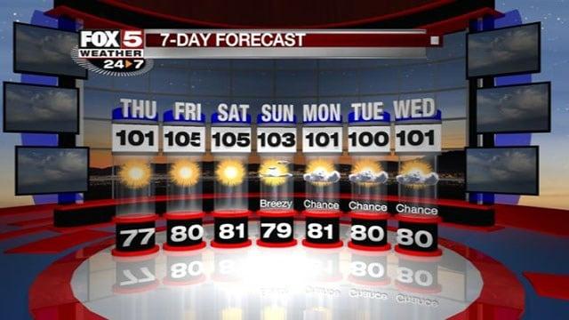 7-Day forecast starting Aug. 17, 2017. (Cassandra Jones/FOX5)