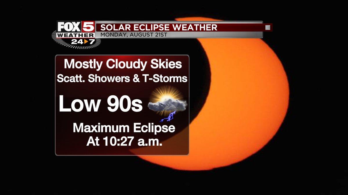 A graphic of the forecast for the solar eclipse. (Cassandra Jones/FOX5)