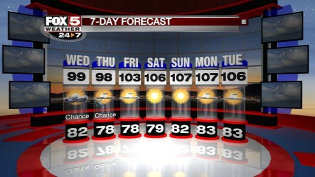 7-Day forecast starting Aug. 23, 2017. (FOX5)