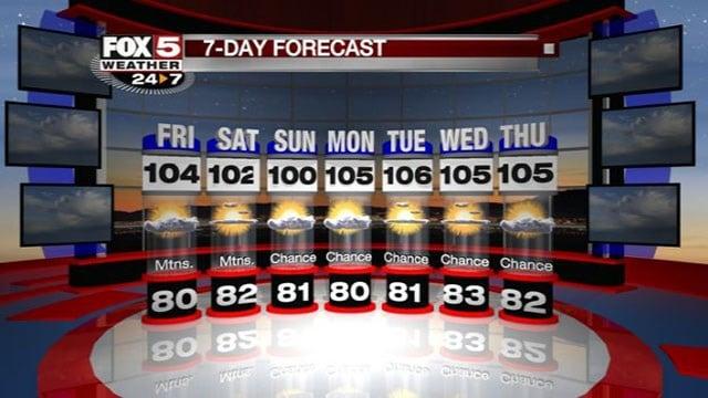 7-Day forecast starting Sept. 1. (Cassandra Jones/FOX5)