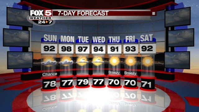 7-Day forecast for Las Vegas starting Sept. 10, 2017. (Les Krifaton/FOX5)