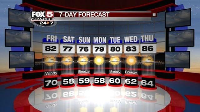 7-Day forecast for Las Vegas Valley shown here starting on Sept. 22, 2017. (Sam Argier/FOX5)