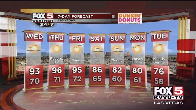 FOX5 Weather 7-day forecast (FOX5).